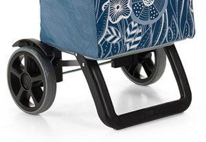 Gimi Rolling Thermo ruote con parafango
