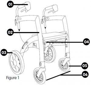 Rollz Motion deambulatore carrozzina da davanti