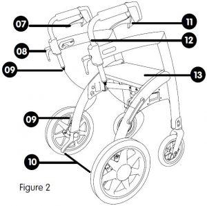 Rollz Motion deambulatore carrozzina da dietro