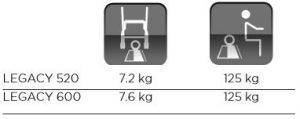Rollator Dolomite Legacy 520 600 peso