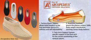 Scarpe Arcopedico come funzionano